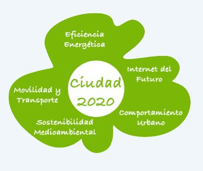 Ciudad 2020