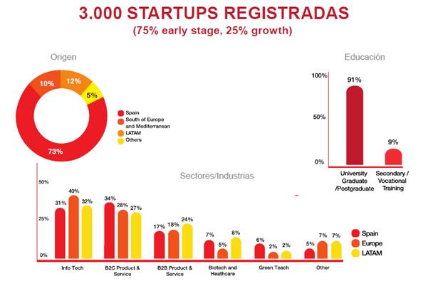 Spain-Startup-Ferrovial