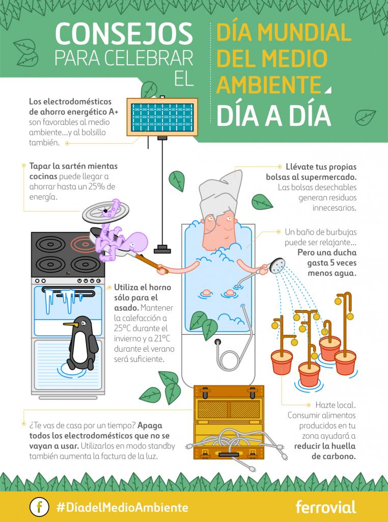 Infografía Consejos para celebrar el Día del Medio Ambiente cada día