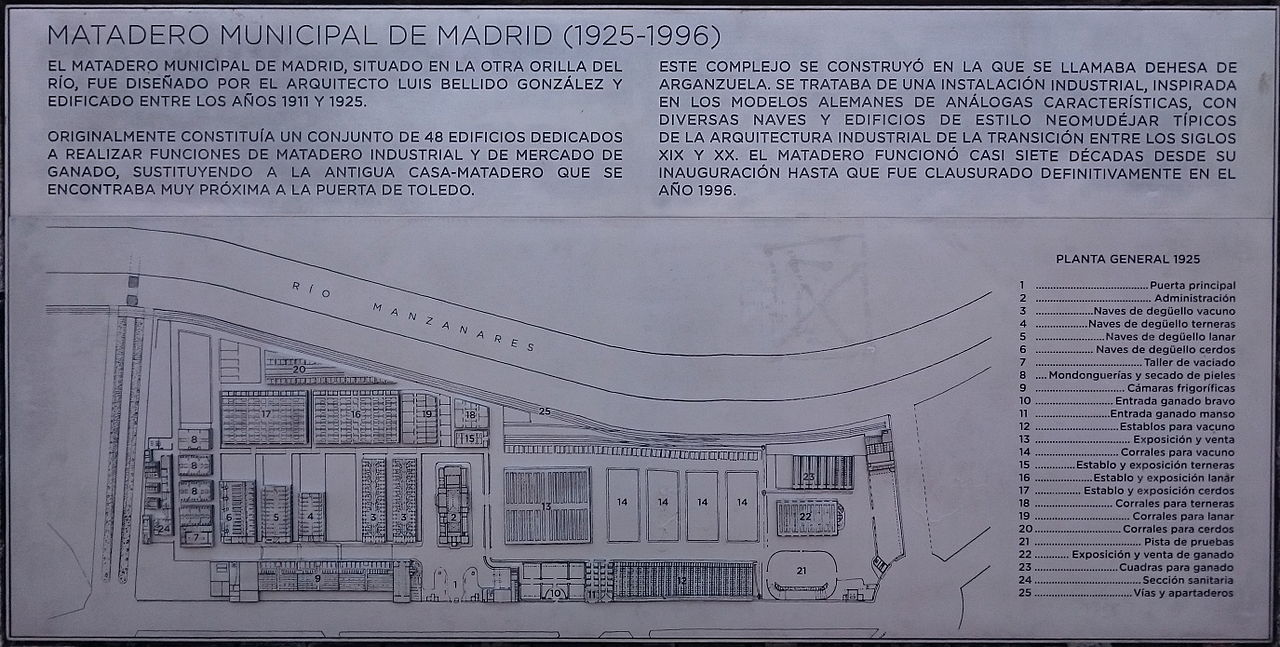 Map iof Matadero Madrid