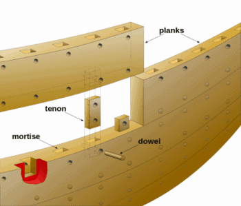 basic-concepts-of-sea-vessel-construction