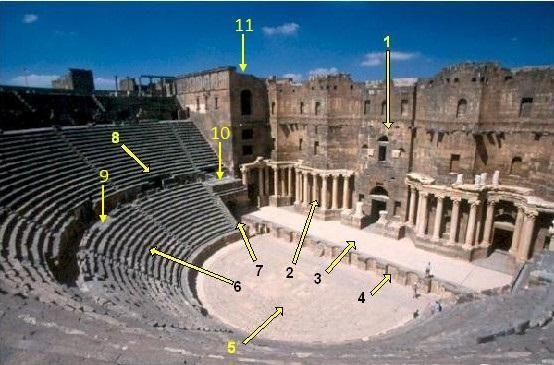 Un teatro romano
