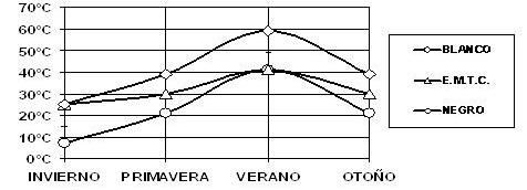 Biomimetic-design-graph