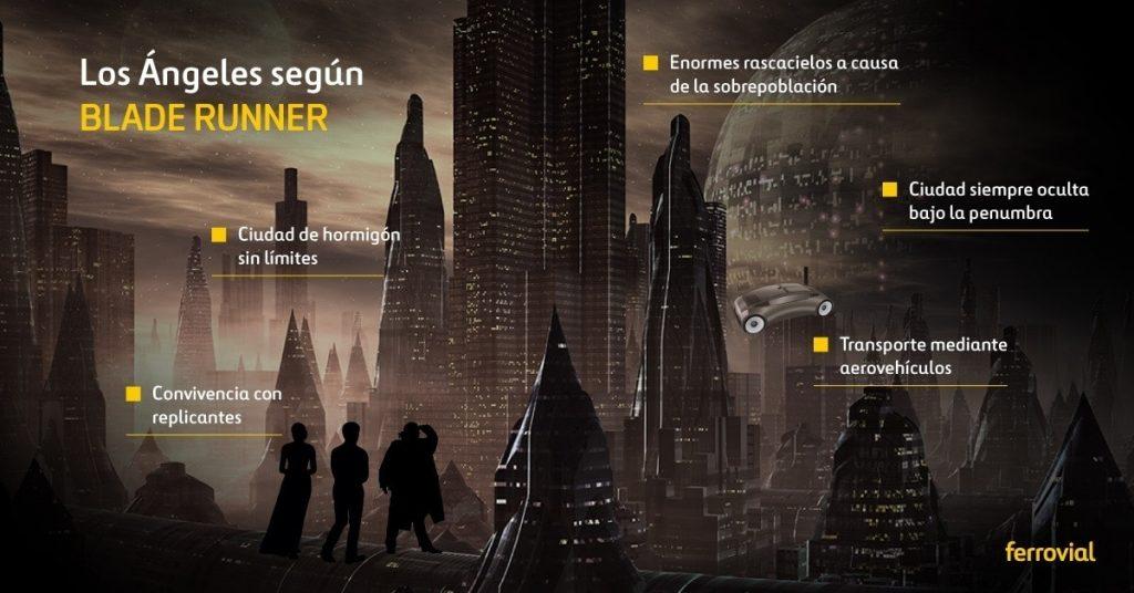 infografia arquitectura blade runner los angeles 2019