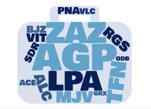 Códigos de aeropuertos IATA