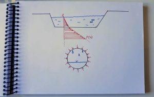 filtración agua y túnel