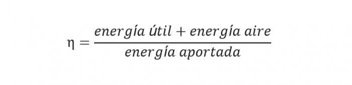 Imagen de la fórmula matemática que determina energía útil más energía aire entre energía aportada