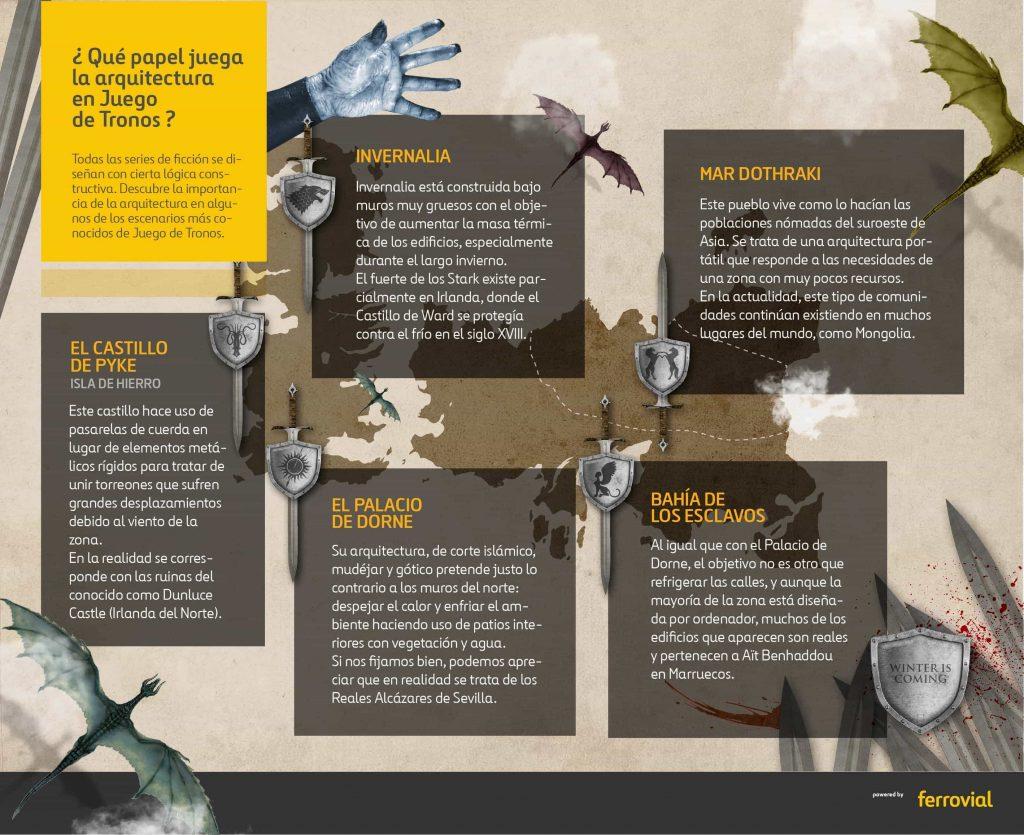 infografia juego de tronos