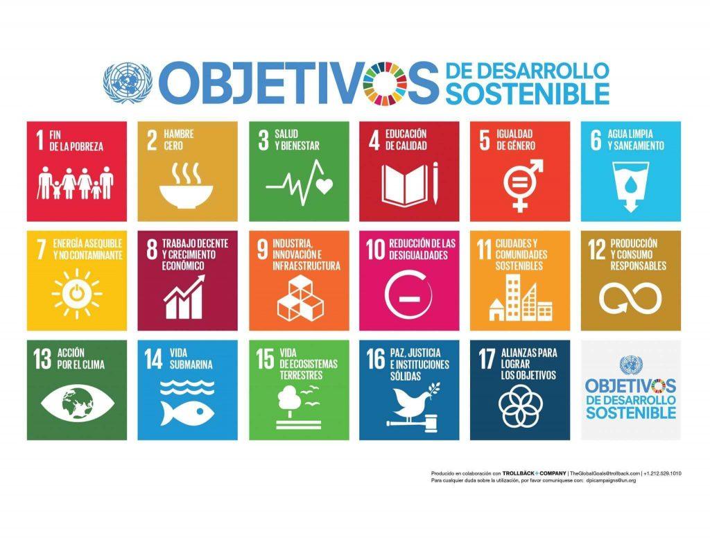 Infografía que muestra en cuadrados de colores los 17 ODS