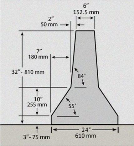 Imagen del esquema de medidas de una barrera de hormigón
